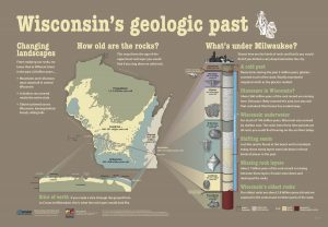 poster illustrating the distribution of the ages of the rocks of Wisconsin.