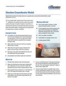 Link to PDF of shoebox groundwater model lesson plan